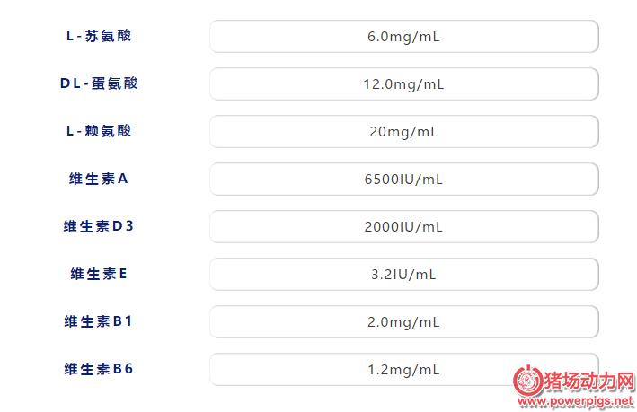 高温应激条件下新胺基维他对公猪精液质量的影响