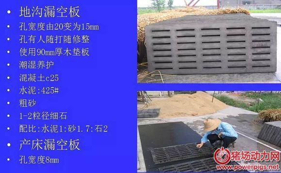 猪场参数:猪舍夏季通风标准、猪场最高用水量统计标准等