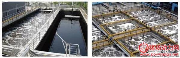 工业污水处理中SBR是什么工艺?