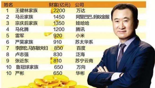 畜牧业富豪榜,看看哪些人上榜了?