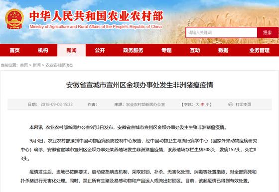 第8起猪非洲瘟疫情:安徽省宣城市宣州区金坝办事处,安徽第5例