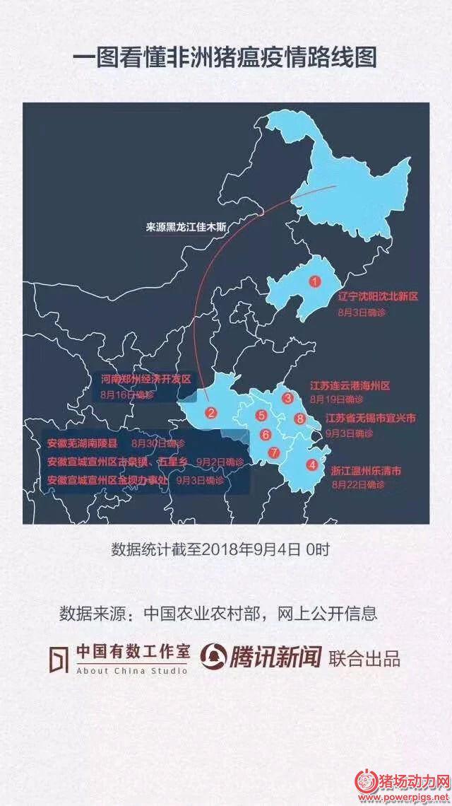 第10起非洲猪瘟:黑龙江佳木斯市郊区长青乡发生非洲猪瘟