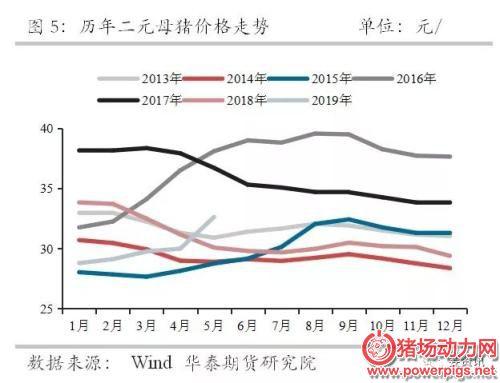 【深度专题】豆类跌幅第一,生猪存栏曾受损最严重的辽宁省现在都怎么样了?