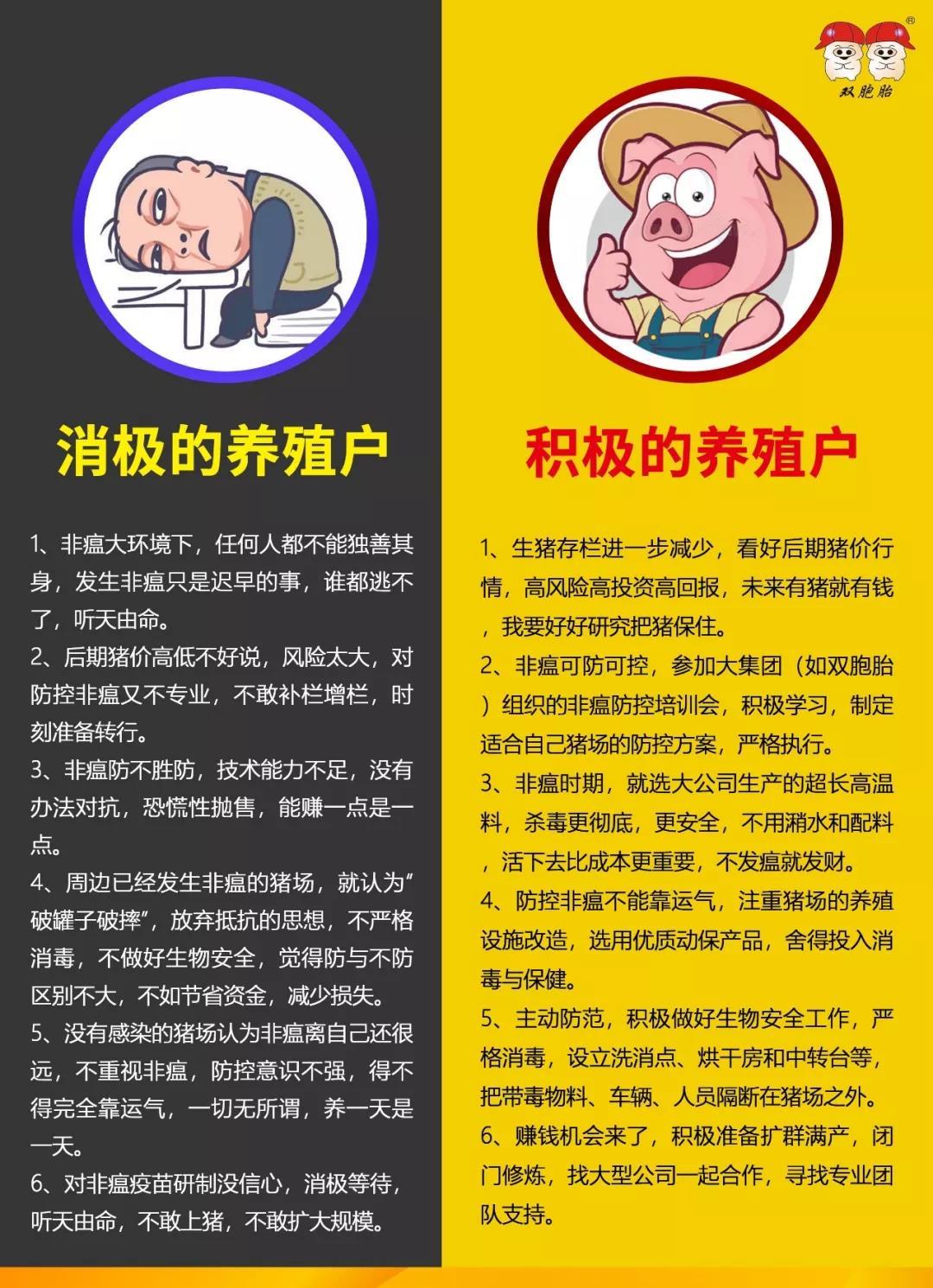 积极养猪人VS消极养猪人,你是哪一类?